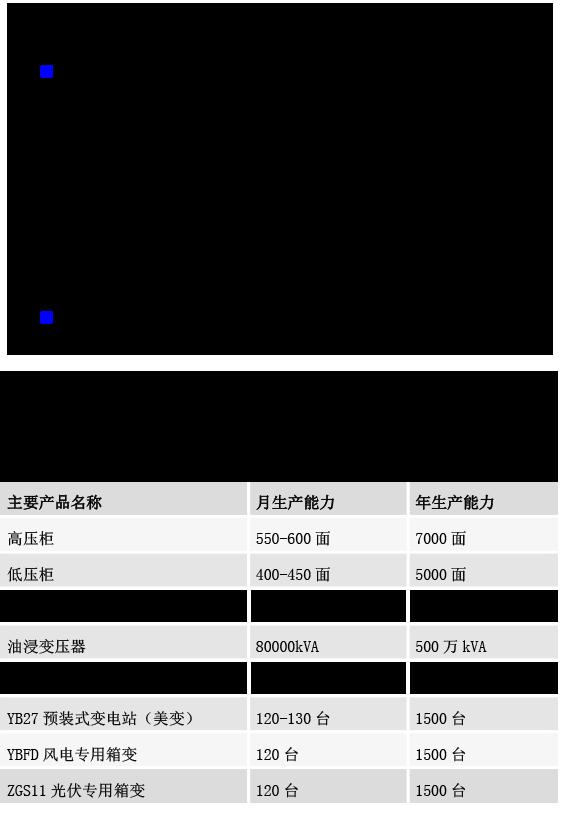 飞驰电气:致力成为国内配变电行业提供现代能源管理的领军企业-10.png